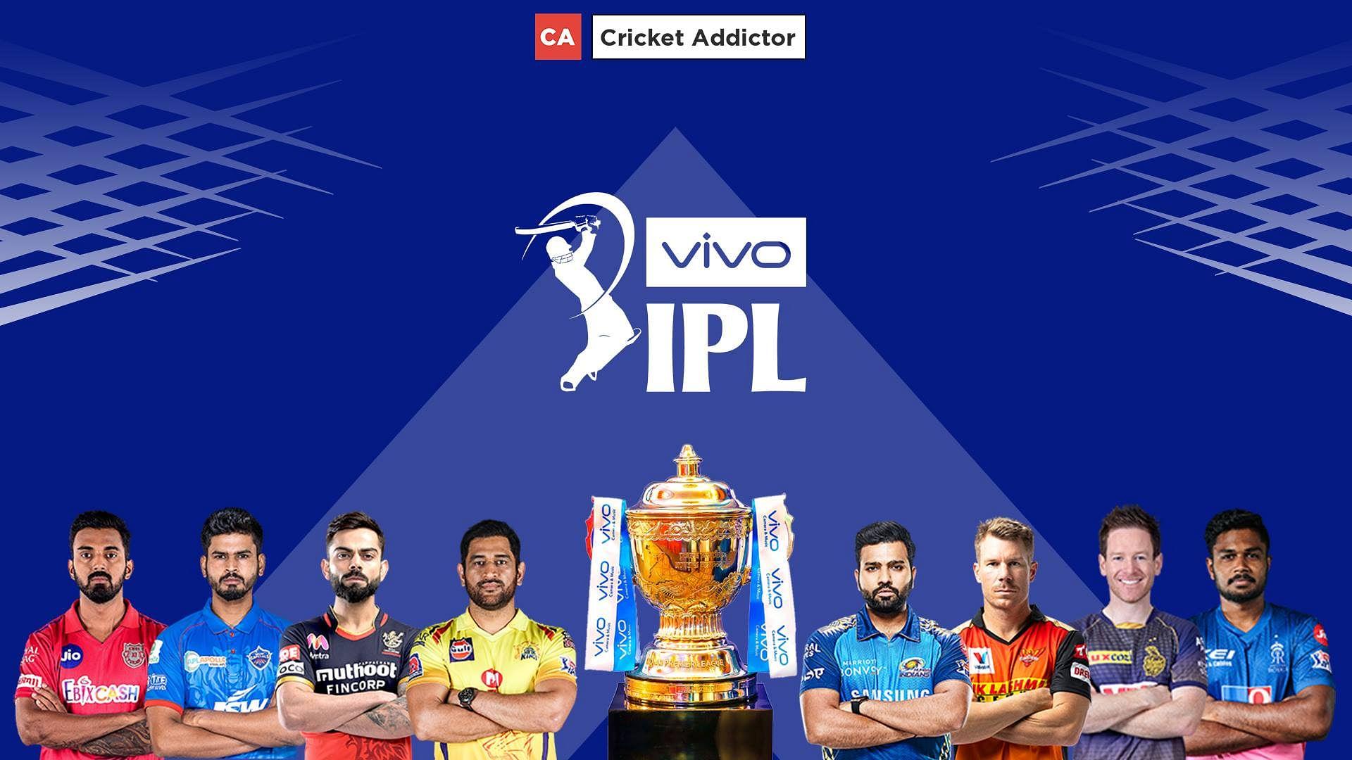 "Welcome Back "" IPL 2021"""