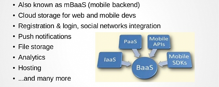 What is Baas (Backend as a services) API